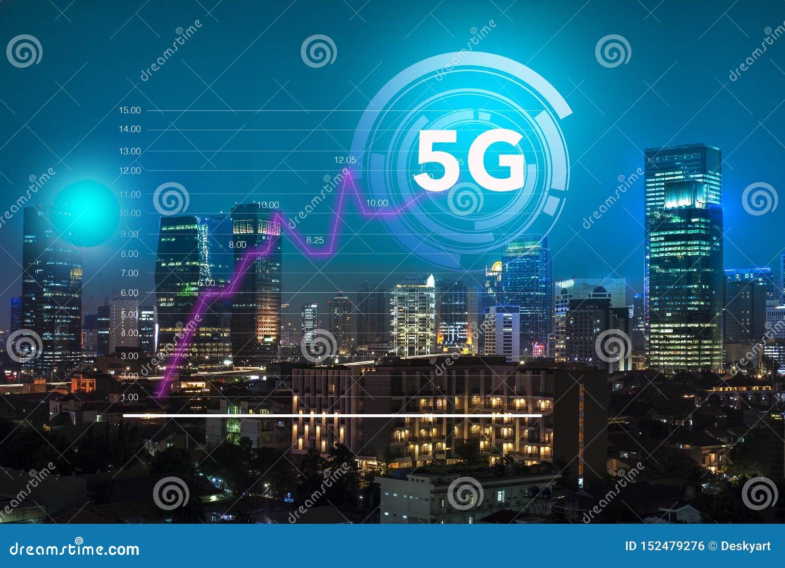 Narosły używa szybka internet sieć 5G technologii system w centrum biznesu miasto Dżakarta który pokazuje,