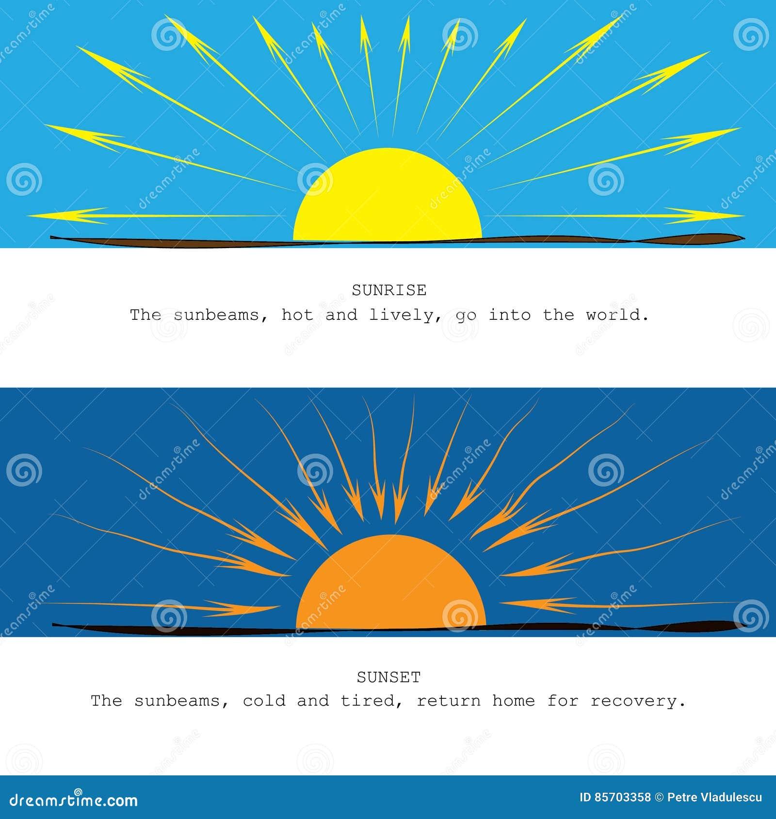 Nascer do sol contra o por do sol