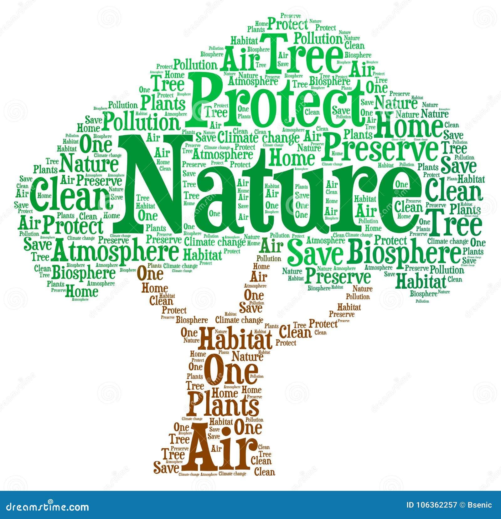 Natur - Wortwolkenillustration