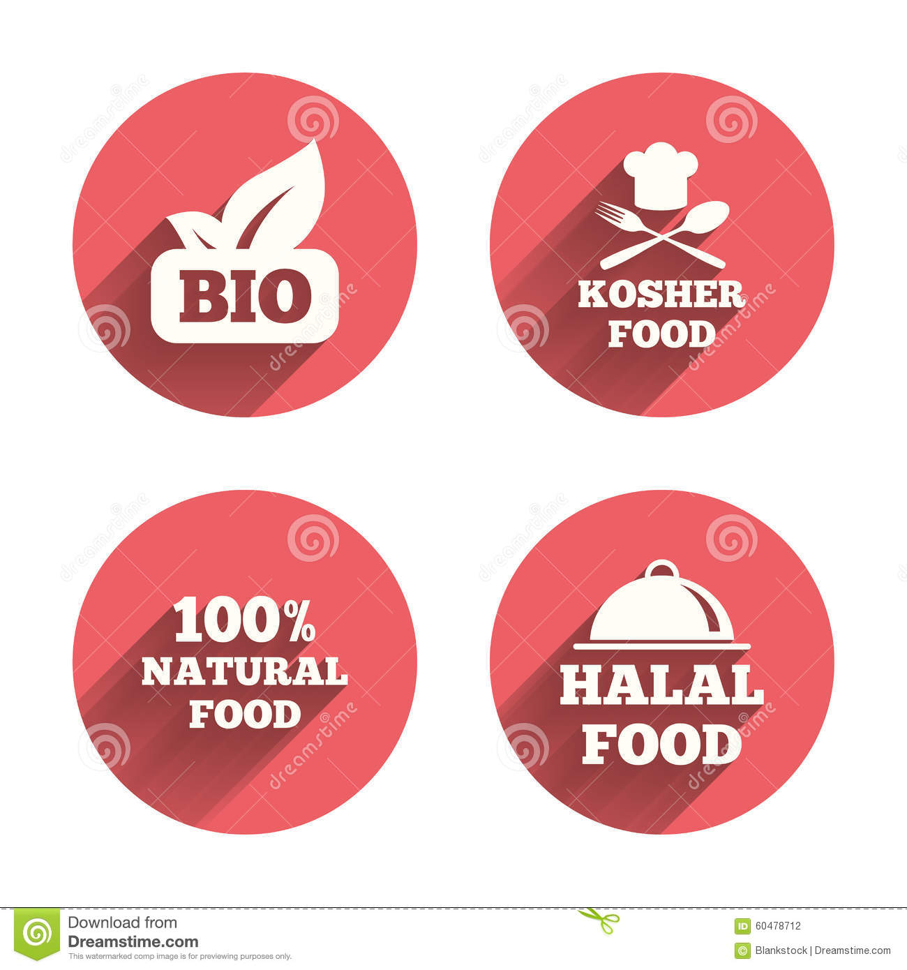 bio and food Bio food products - off road c, next to sameer industrial park, po box 27623, nairobi, kenya, ke-00506 - rated 46 based on 130 reviews here is the.