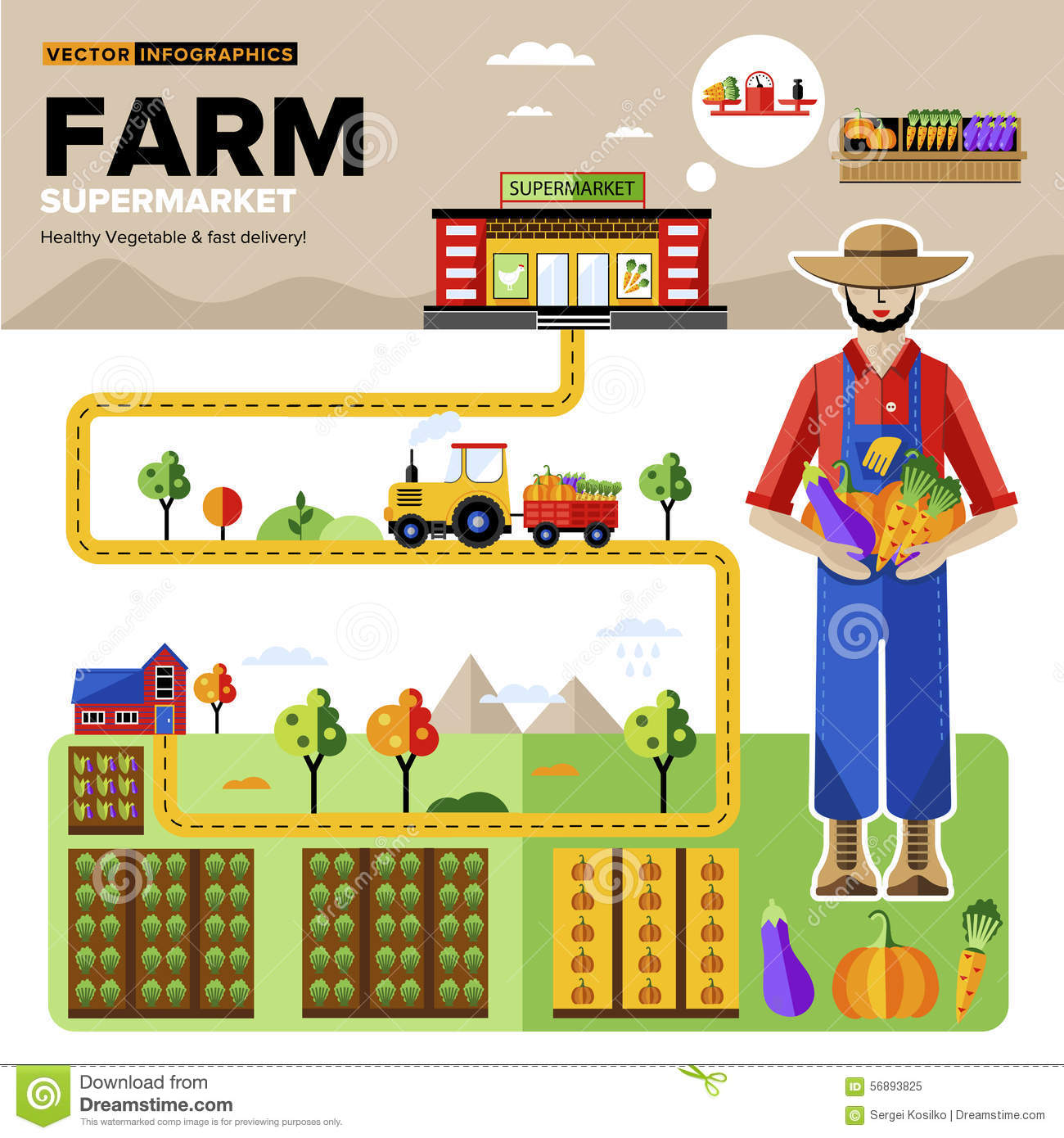 Farm Table Food Delivery