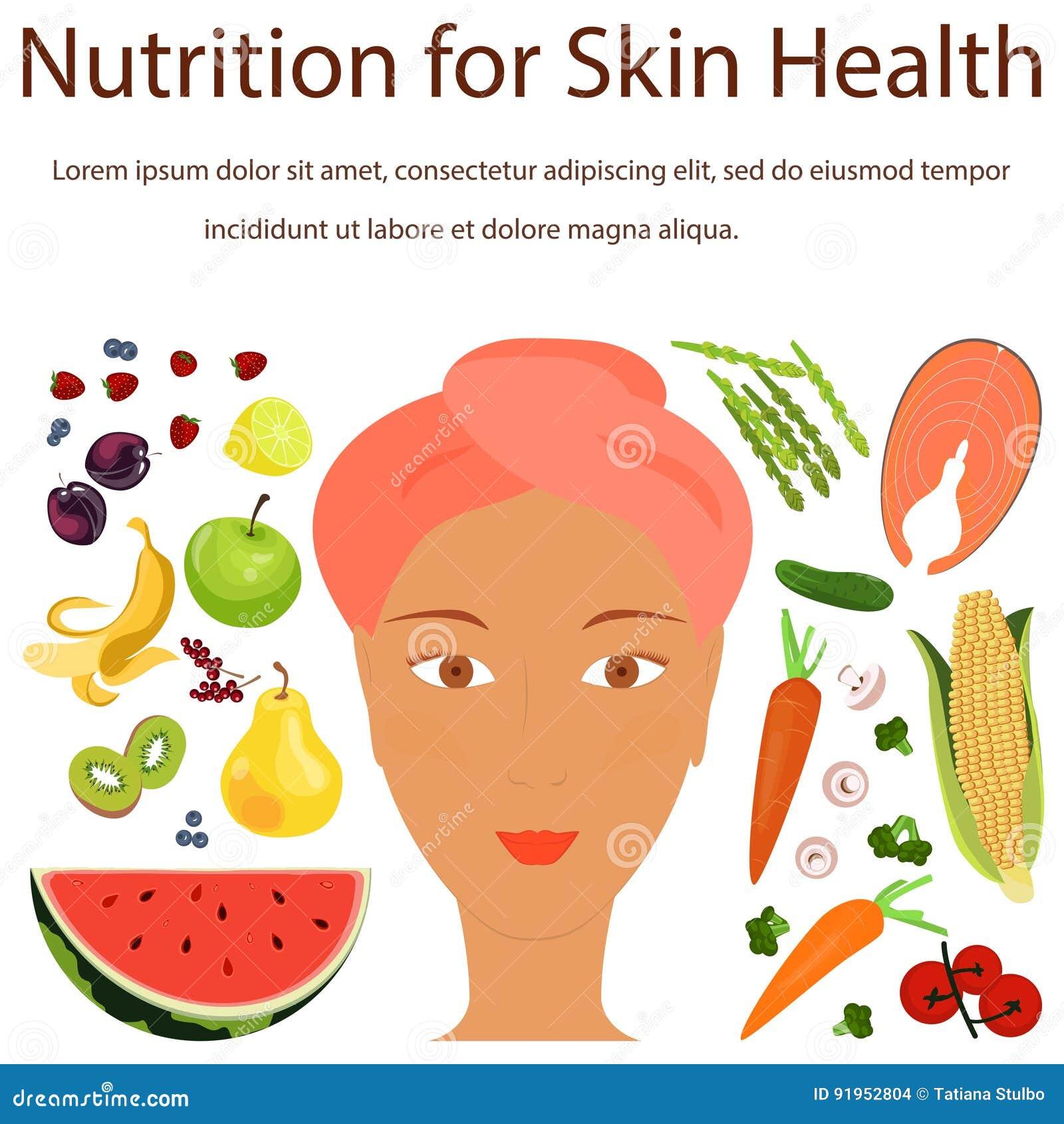 Foods That Benefit Healthy Skin