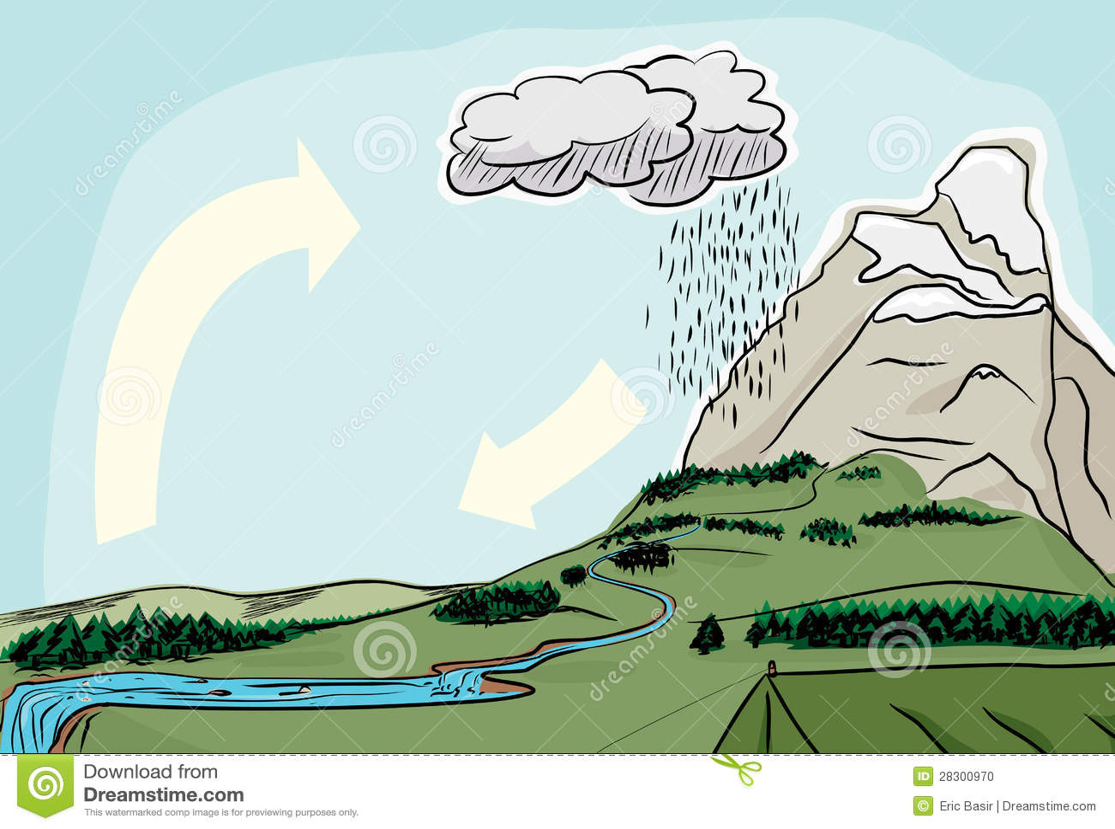 Natural Water Cycle Stock Vector  Image Of Nobody  Rain