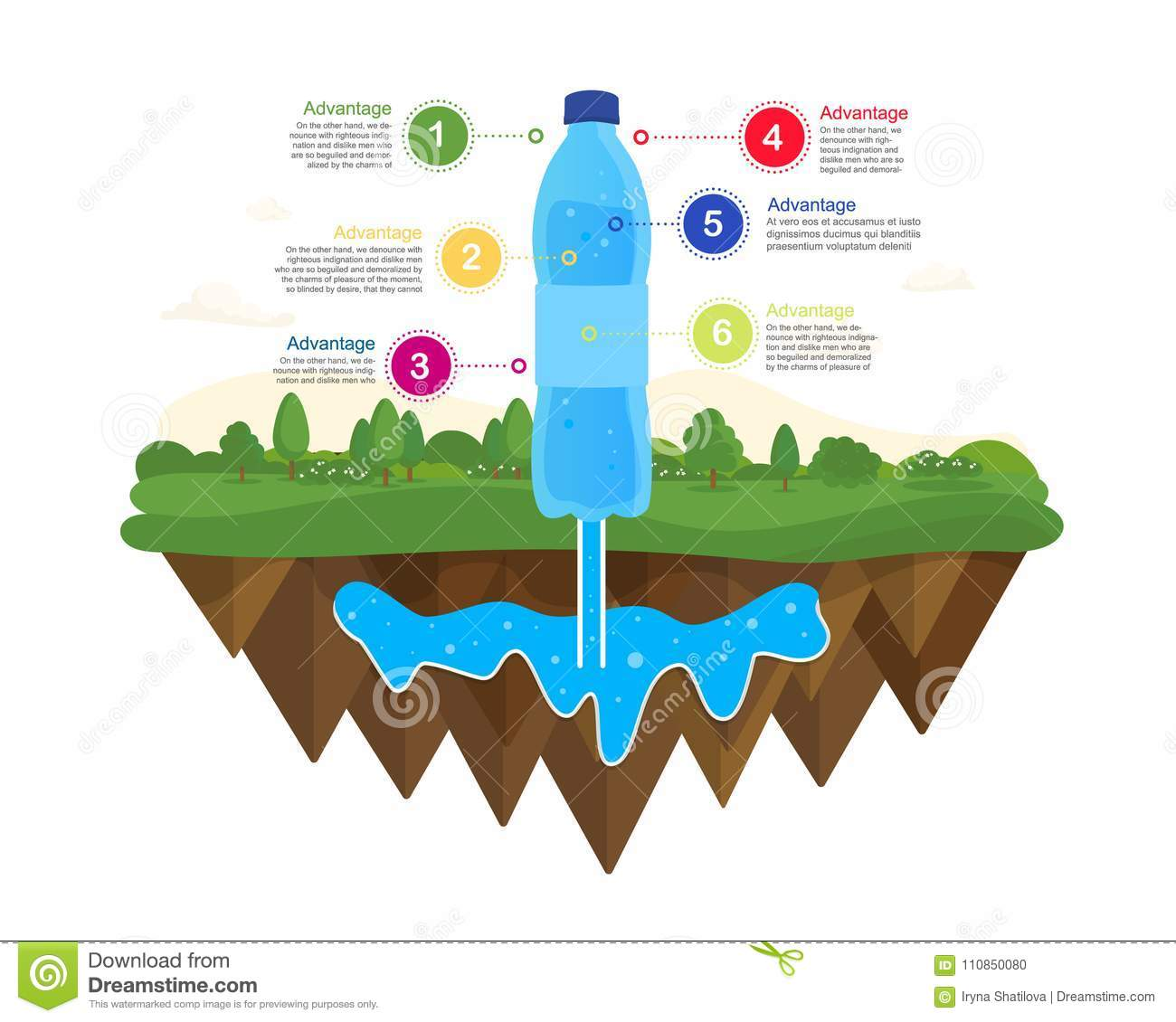 Natural water source. Water infographics