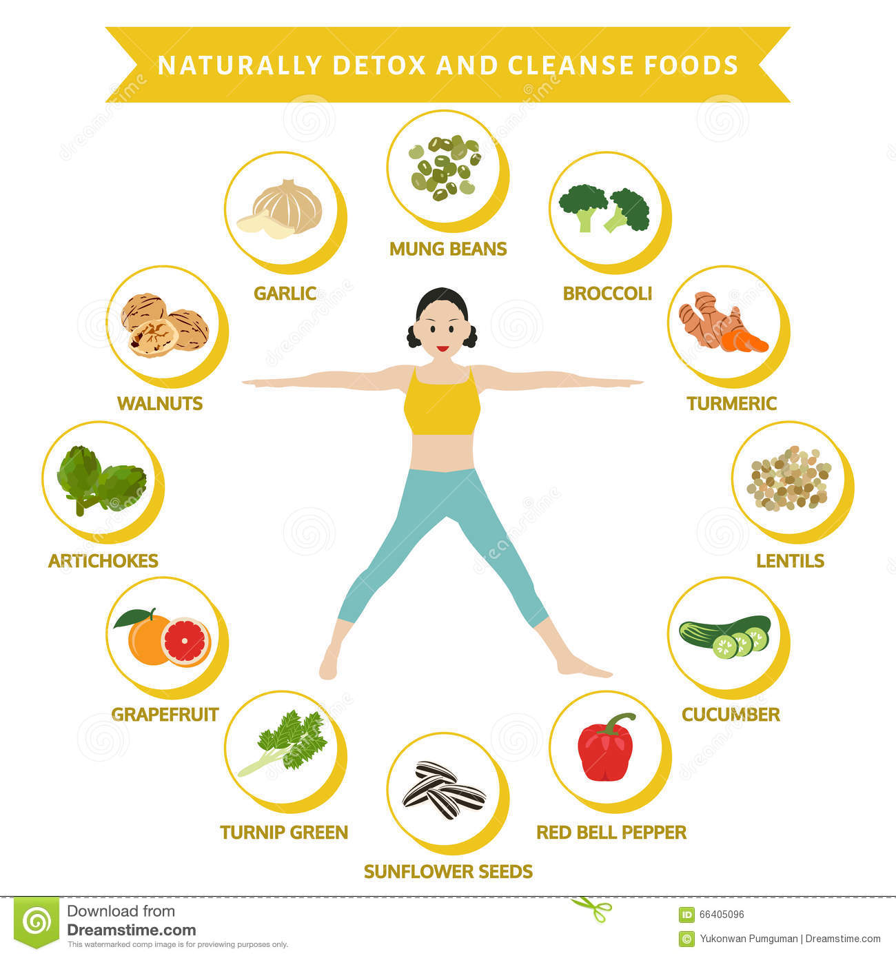 Naturally Detox And Cleanse Foods, Info Graphic Flat Food ...