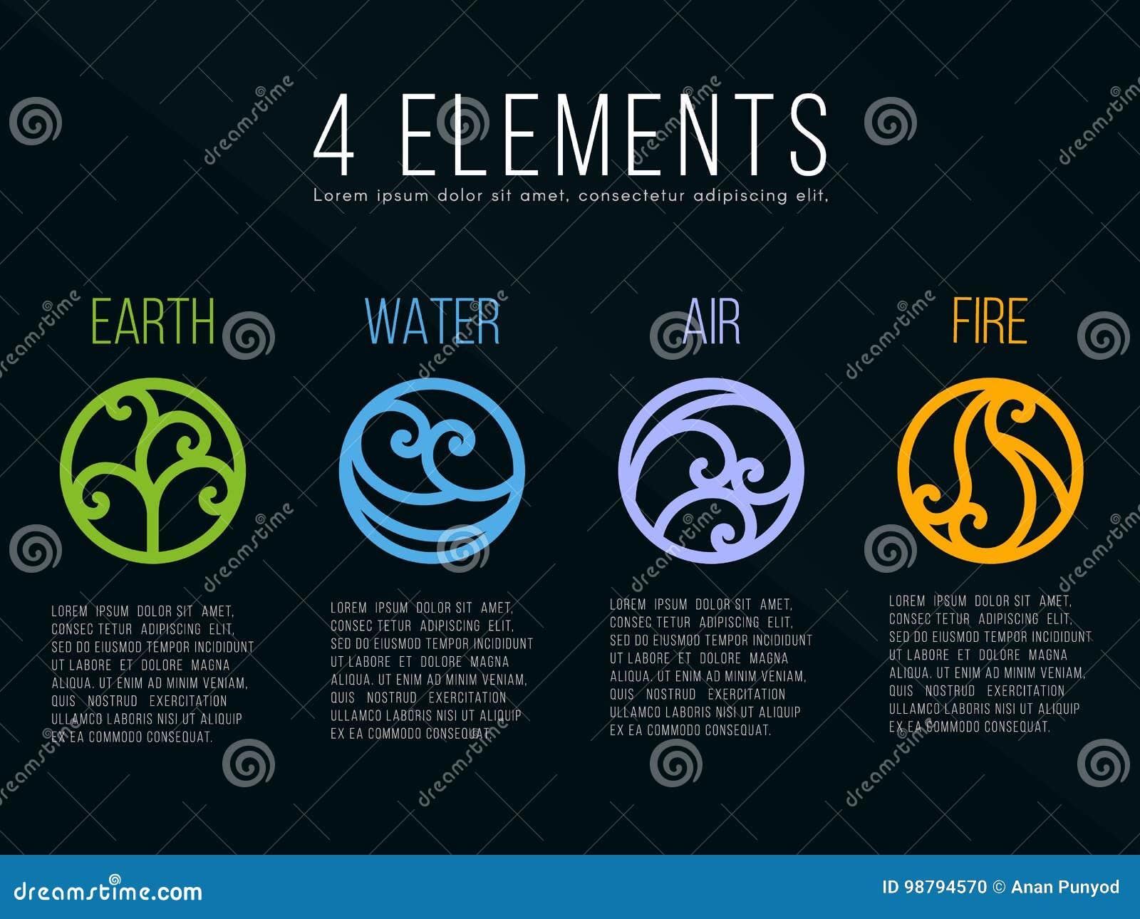 Nature 4 Classical Elements Circle Curve Line Border