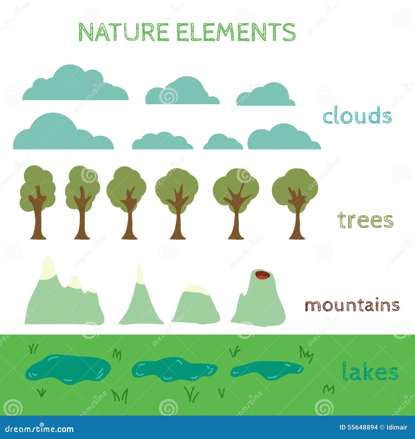 Nature Design Elements Build Your Own Landscape Stock