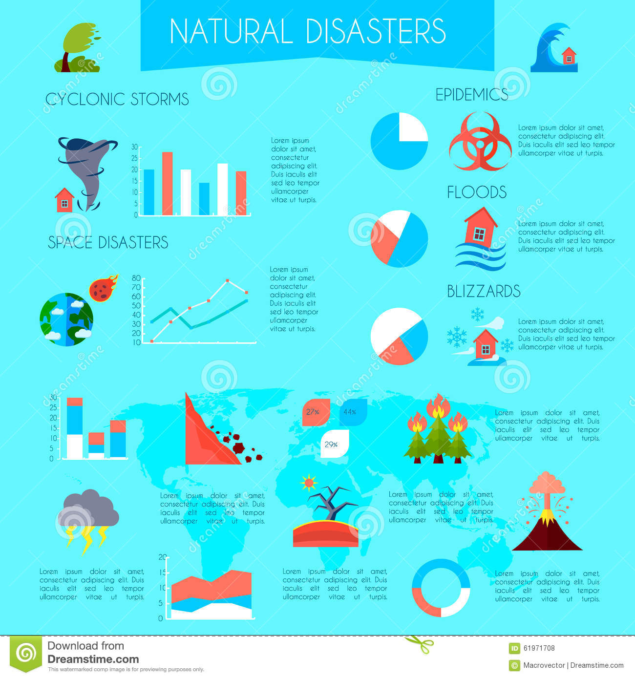 How To Do Disaster Recovery Natural Disasters