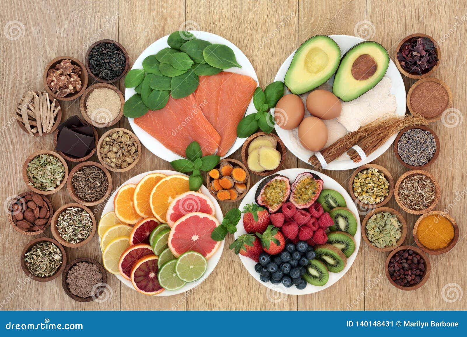 Natuurlijke voeding om Spanning en Bezorgdheid te verminderen