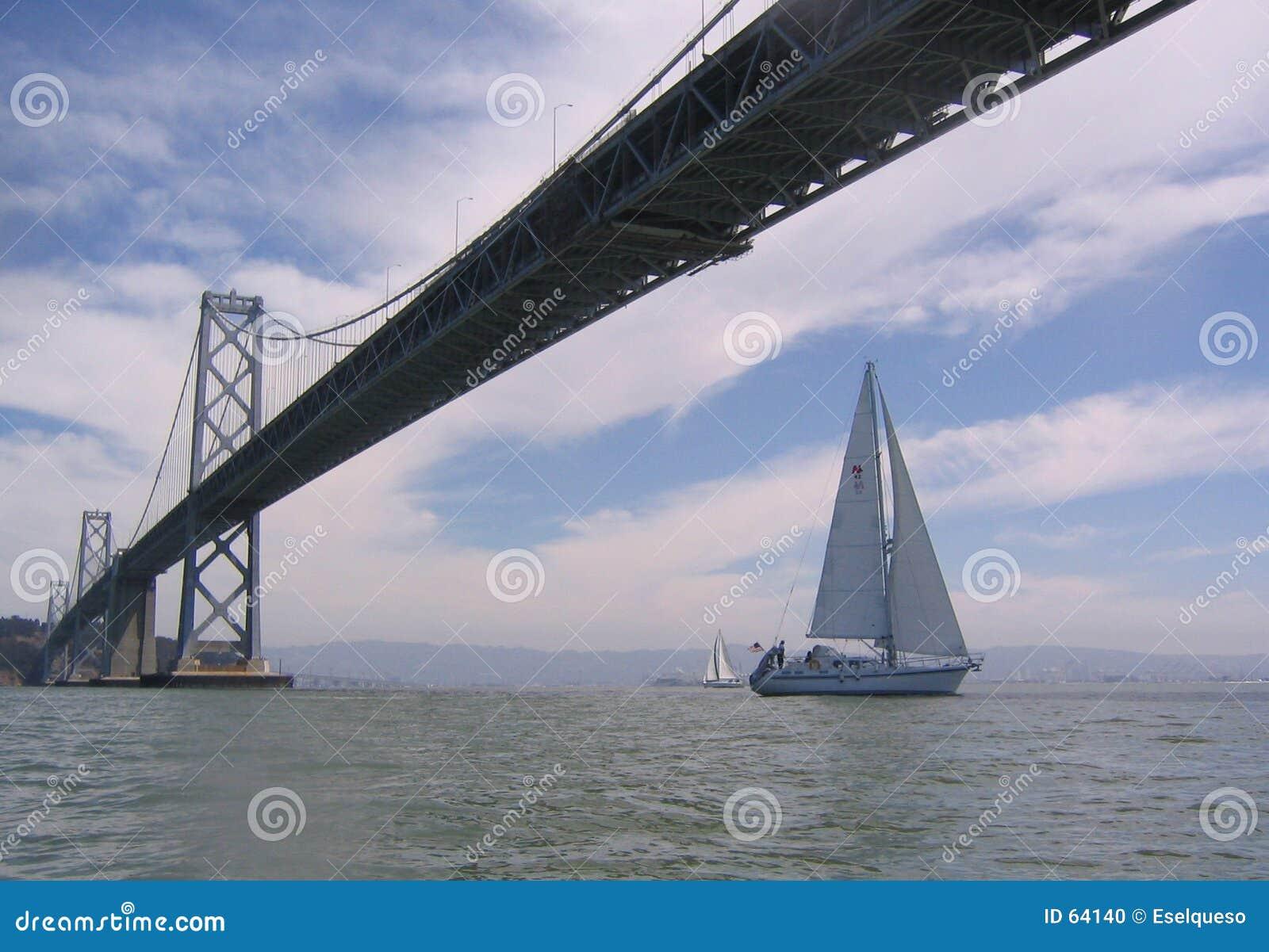 Navigação sob o louro
