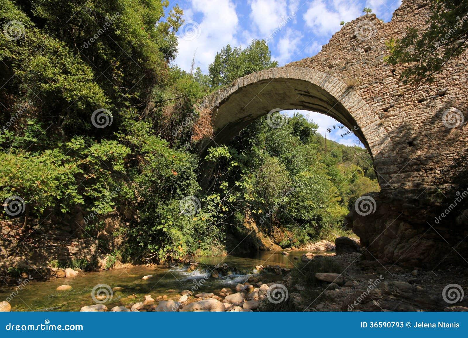 Neda rivier, de Peloponnesus, Griekenland