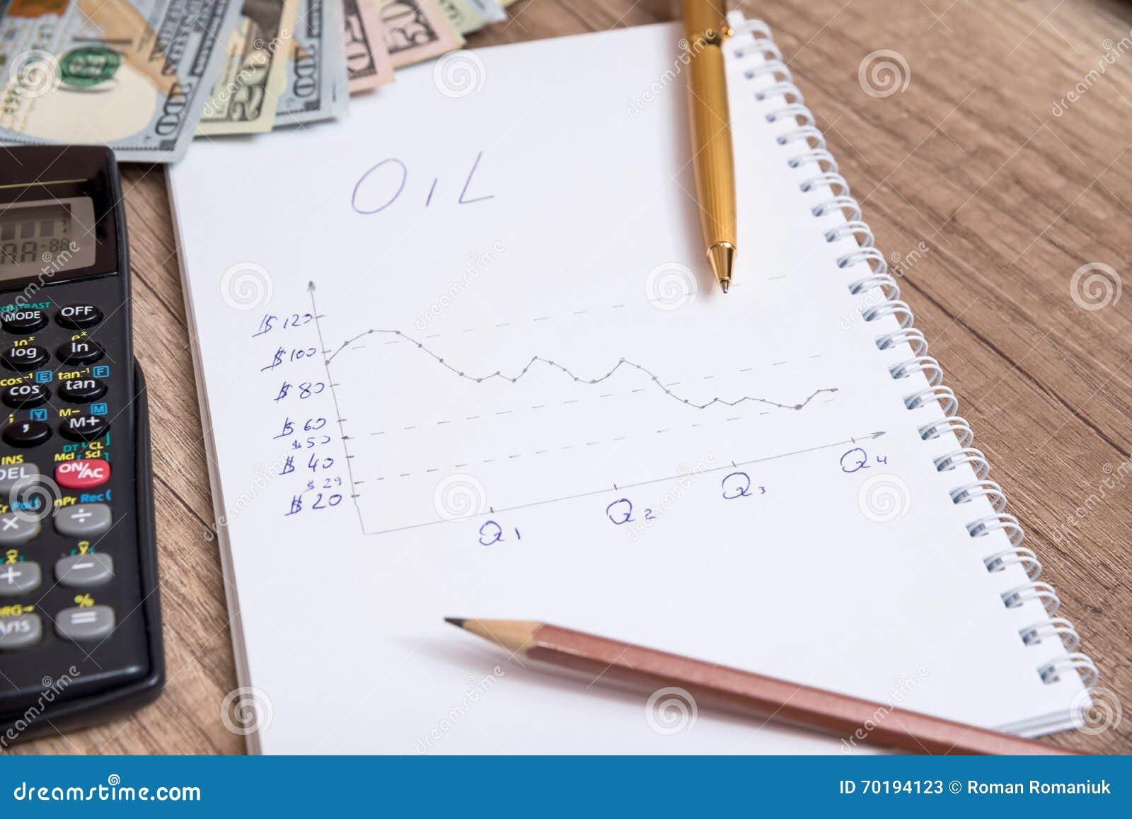 Nedgång för diagramgrafolja med kontorstillbehör