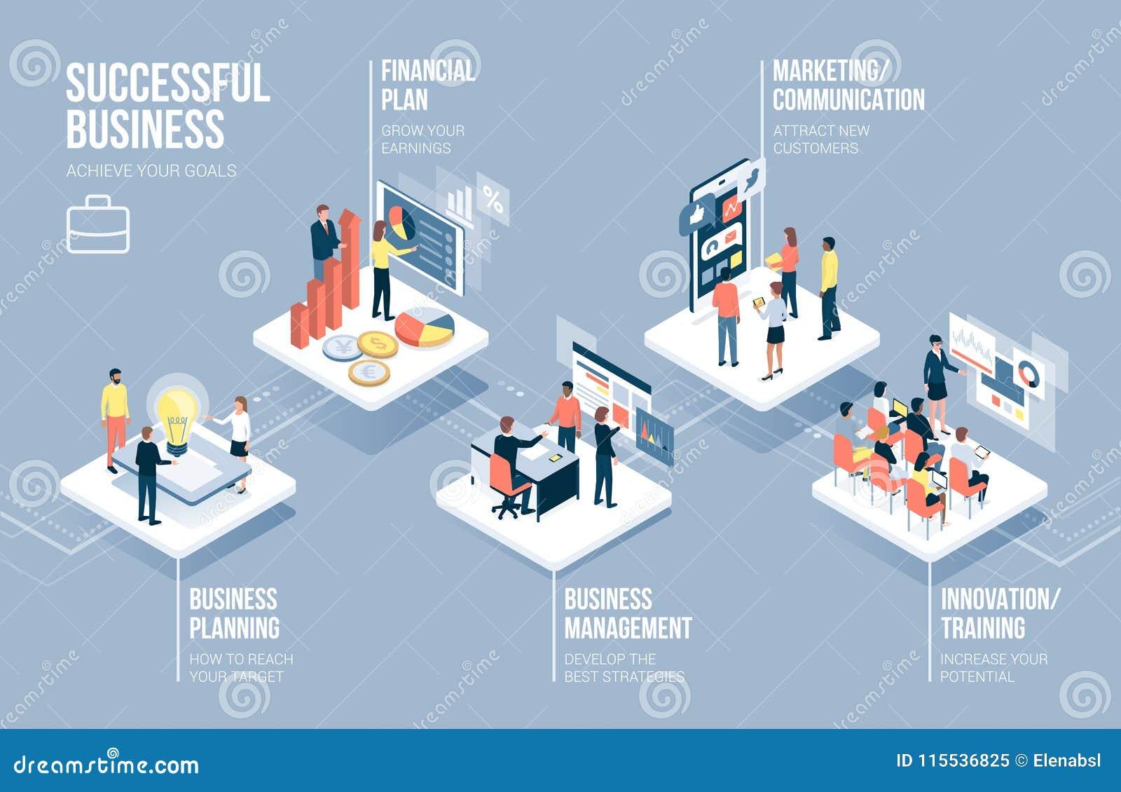 Negócio e tecnologia infographic