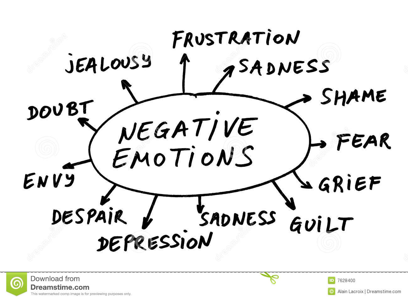 psy 220 positive and negative emotions Description psy 225 week 2 tracking positive and negative emotions psy 225 week 2 tracking positive and negative emotions psy 225 week 2 tracking positive and.