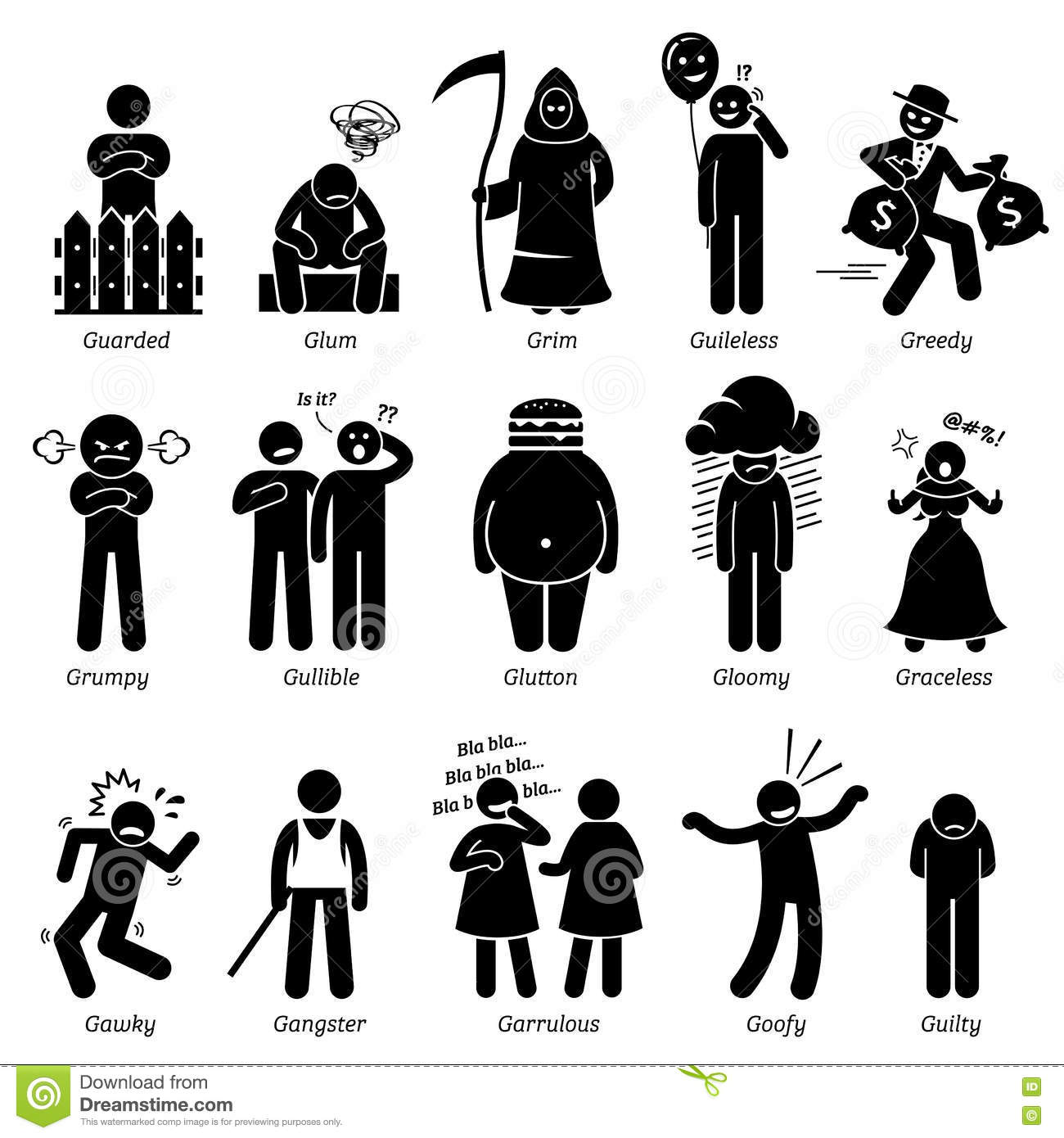 Negative Personalities Character Traits Clipart