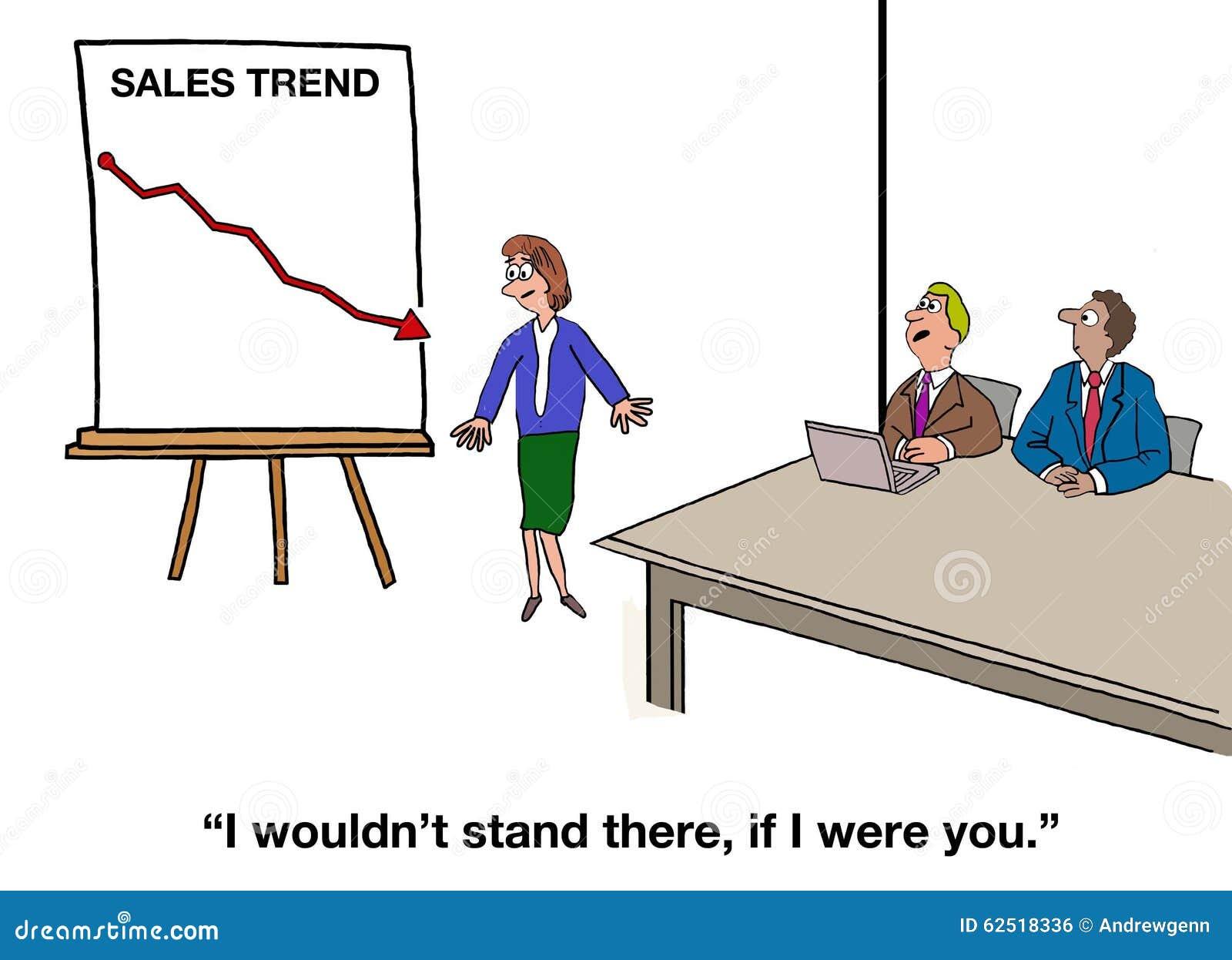 Negatywny sprzedaż trend