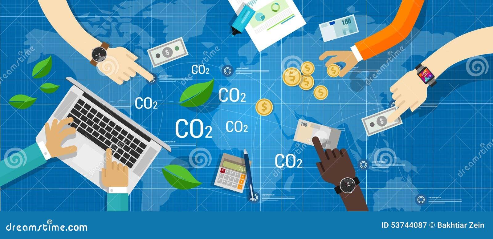 Negocio comercial del negocio del CO2 de la emisión de carbono