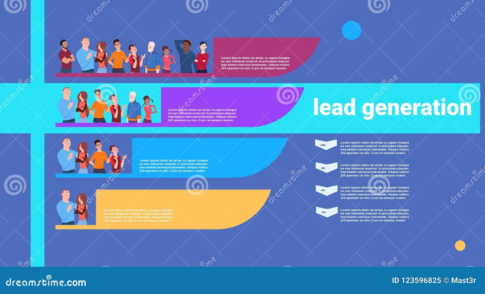 Negocio de etapas de los pasos de la generación de la ventaja de la gente infographic concepto colorido del diagrama sobre el esp