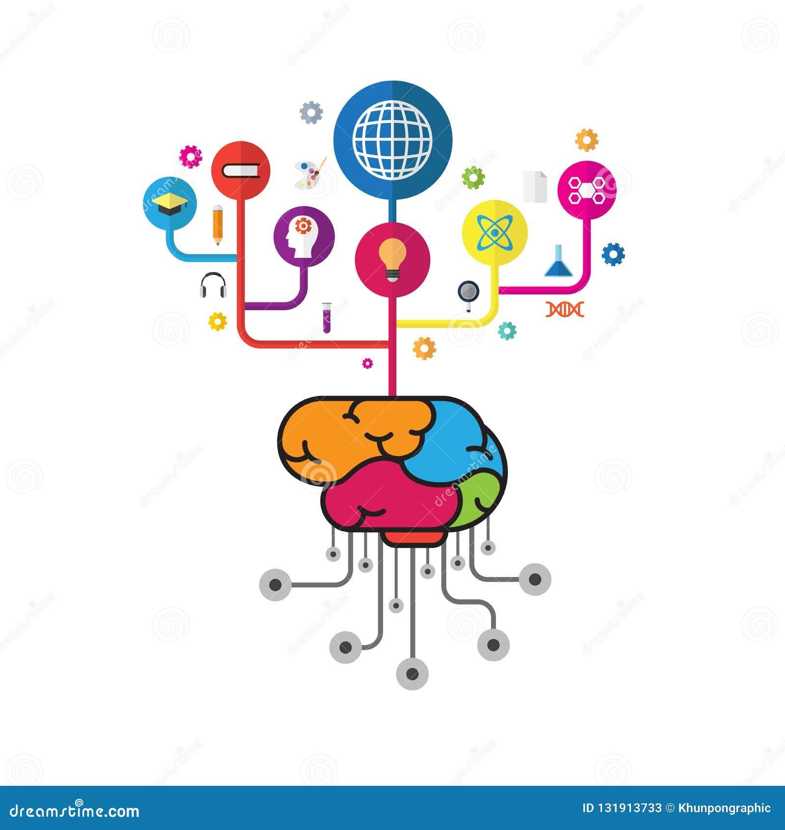 Negocio de pensamiento virtual y educación del cerebro creativo del vector
