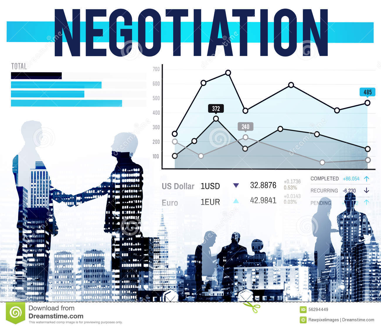 concepts of negotiation My mindset on negotiation has completely changed like most people, i was  initially intimidated by the concept of negotiation now i am.