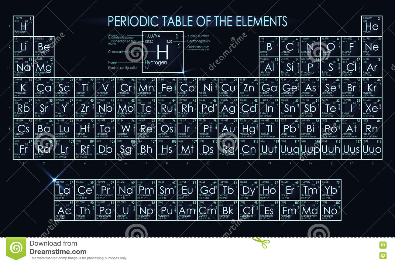Neon periodic table of the elements stock vector illustration of neon periodic table of the elements urtaz Images