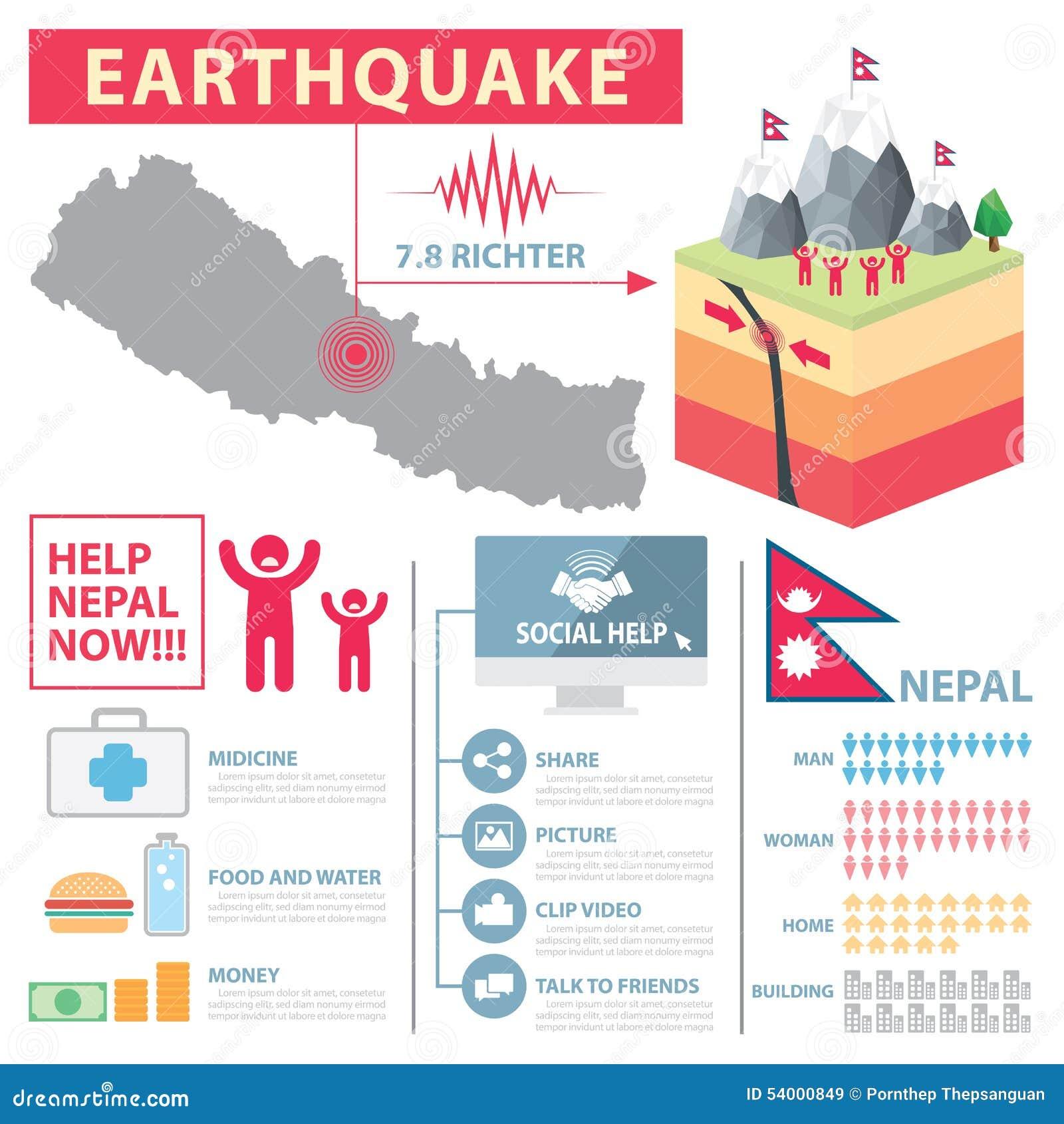 Nepal Earthquake Infographic Stock Vector Illustration