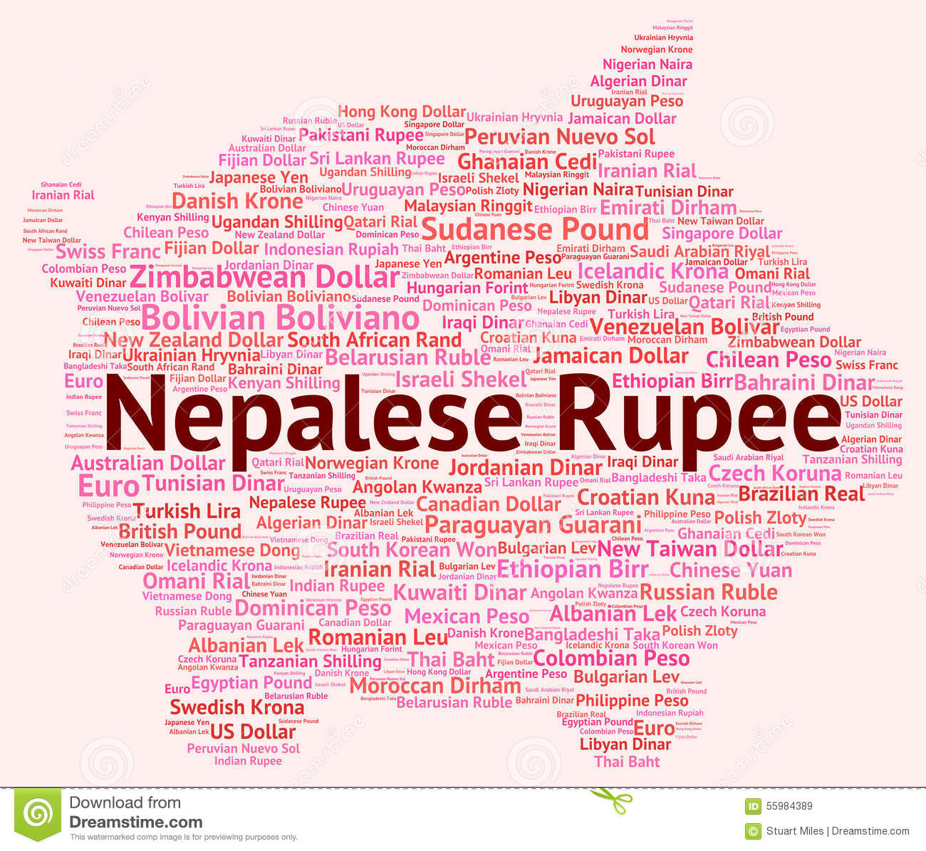 Nepal Rastra Bank Exchange Rate - Foreign Exchange Rate