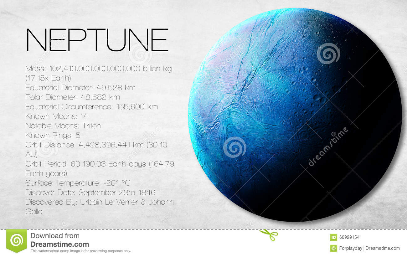 Neptune High Resolution Infographic Presents One