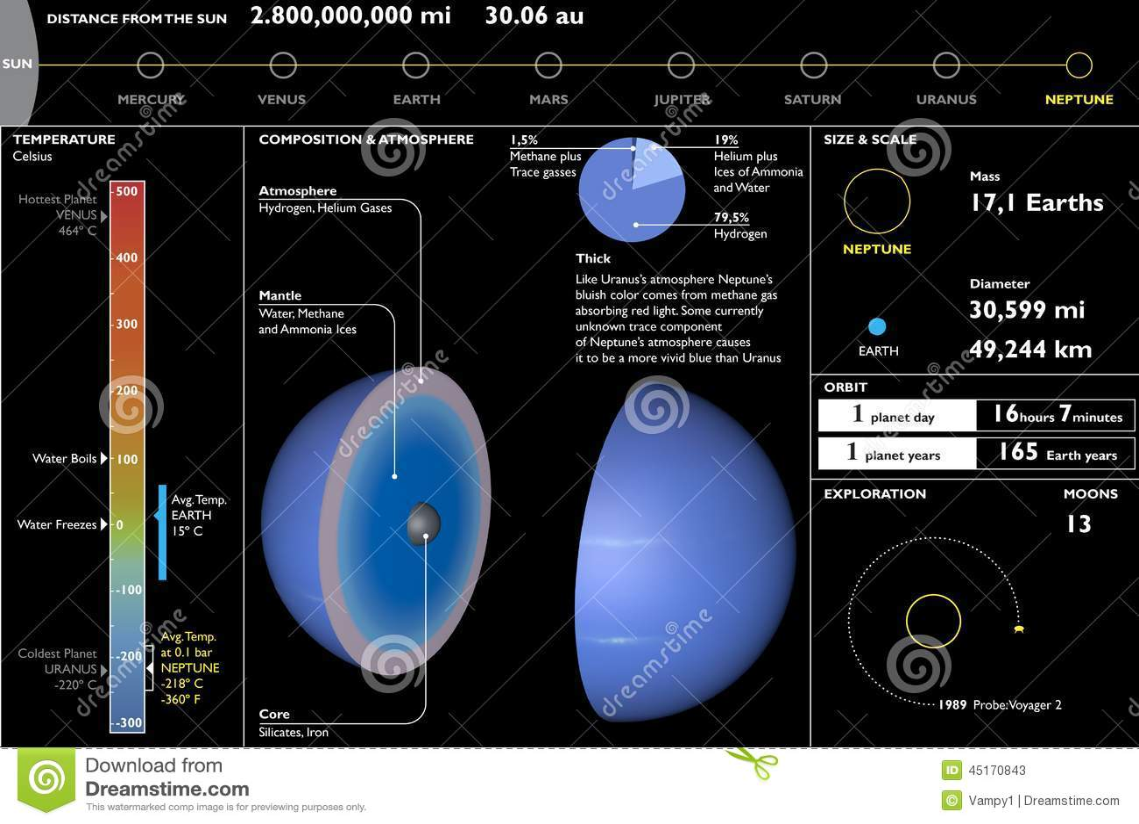 neptune planet travel - photo #5