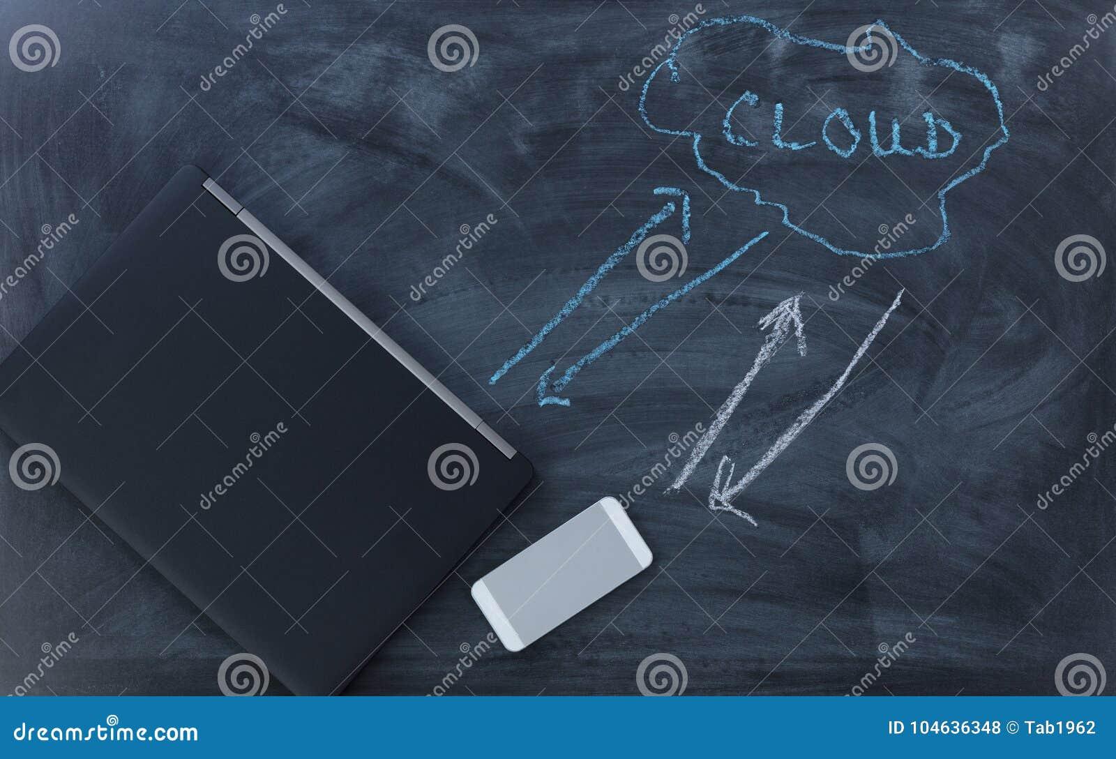 Download Netto Neutraliteit En Mededeling Over Internet Stock Foto - Afbeelding bestaande uit apparaat, verkeer: 104636348