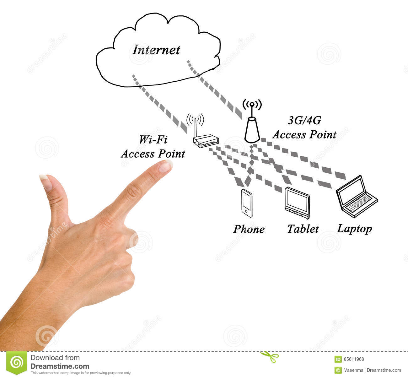 Network with access points stock photo image of digital 85611968 network with access points ccuart Image collections