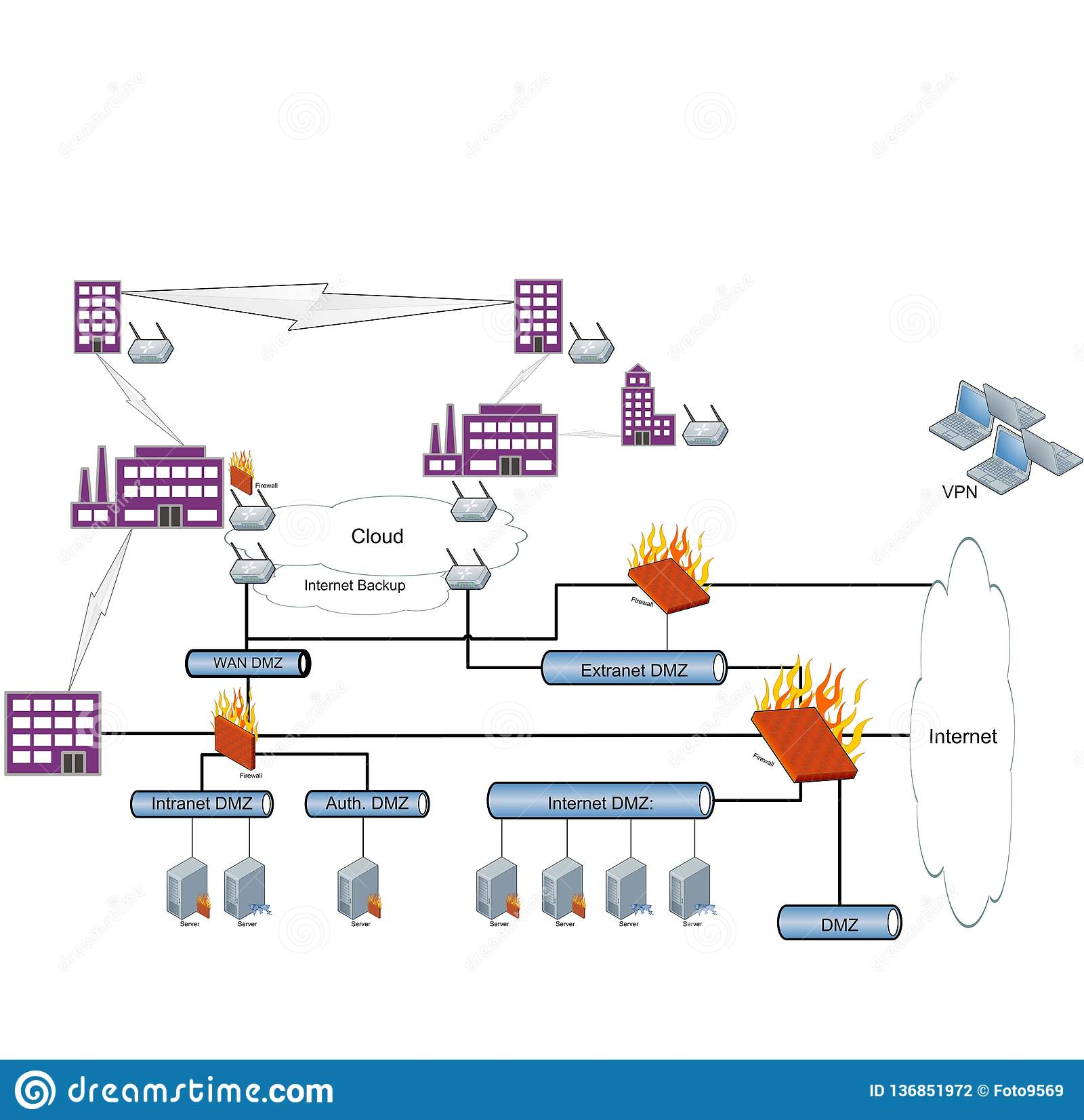 Network Schematic on