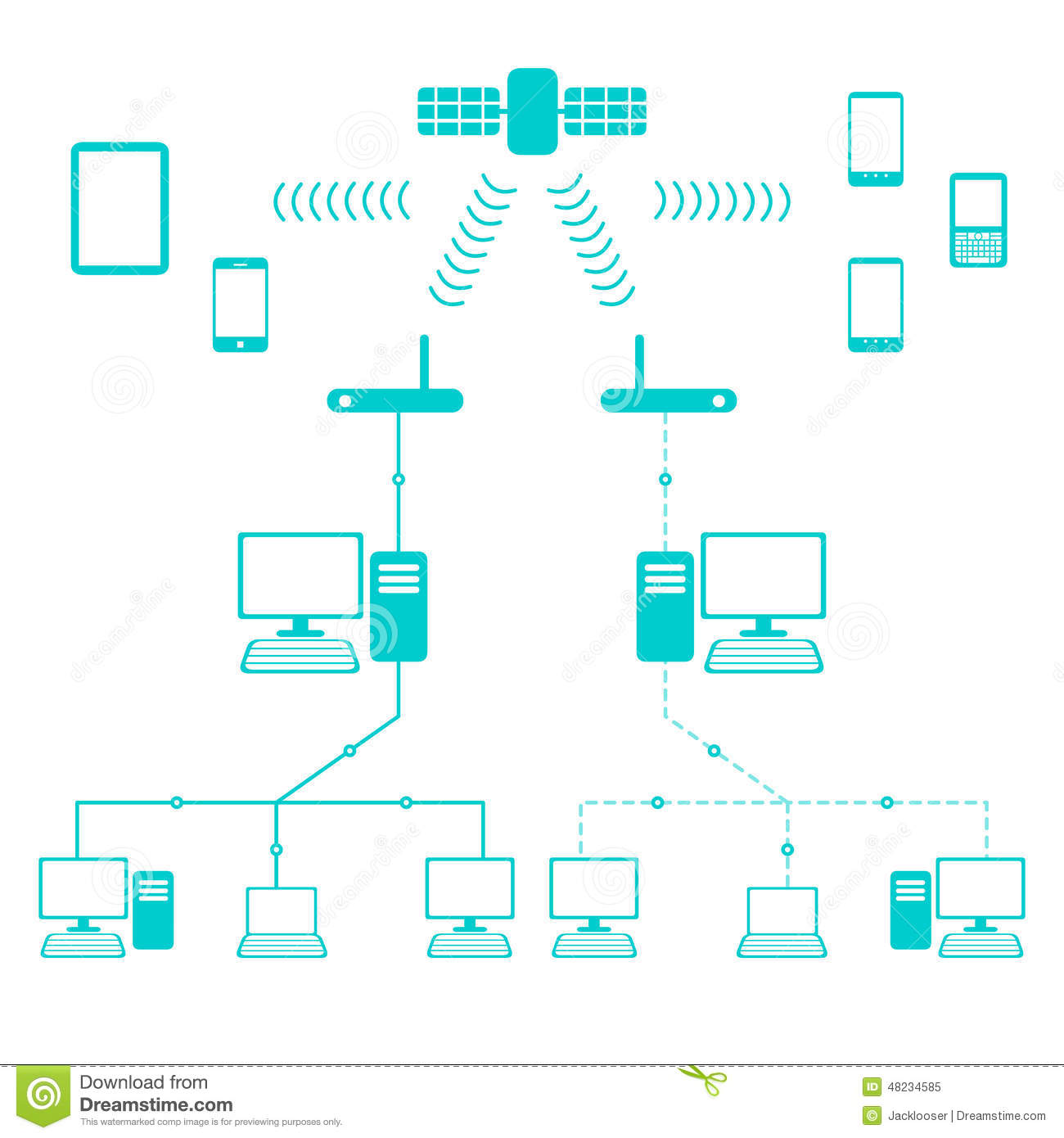 Network Flow Diagram Wiring Schematic Data Stock Vector Illustration Of Signal 48234585 Sample