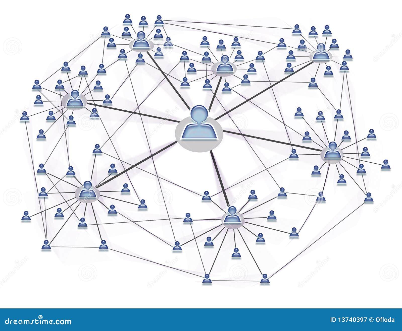 Networking3 socjalny