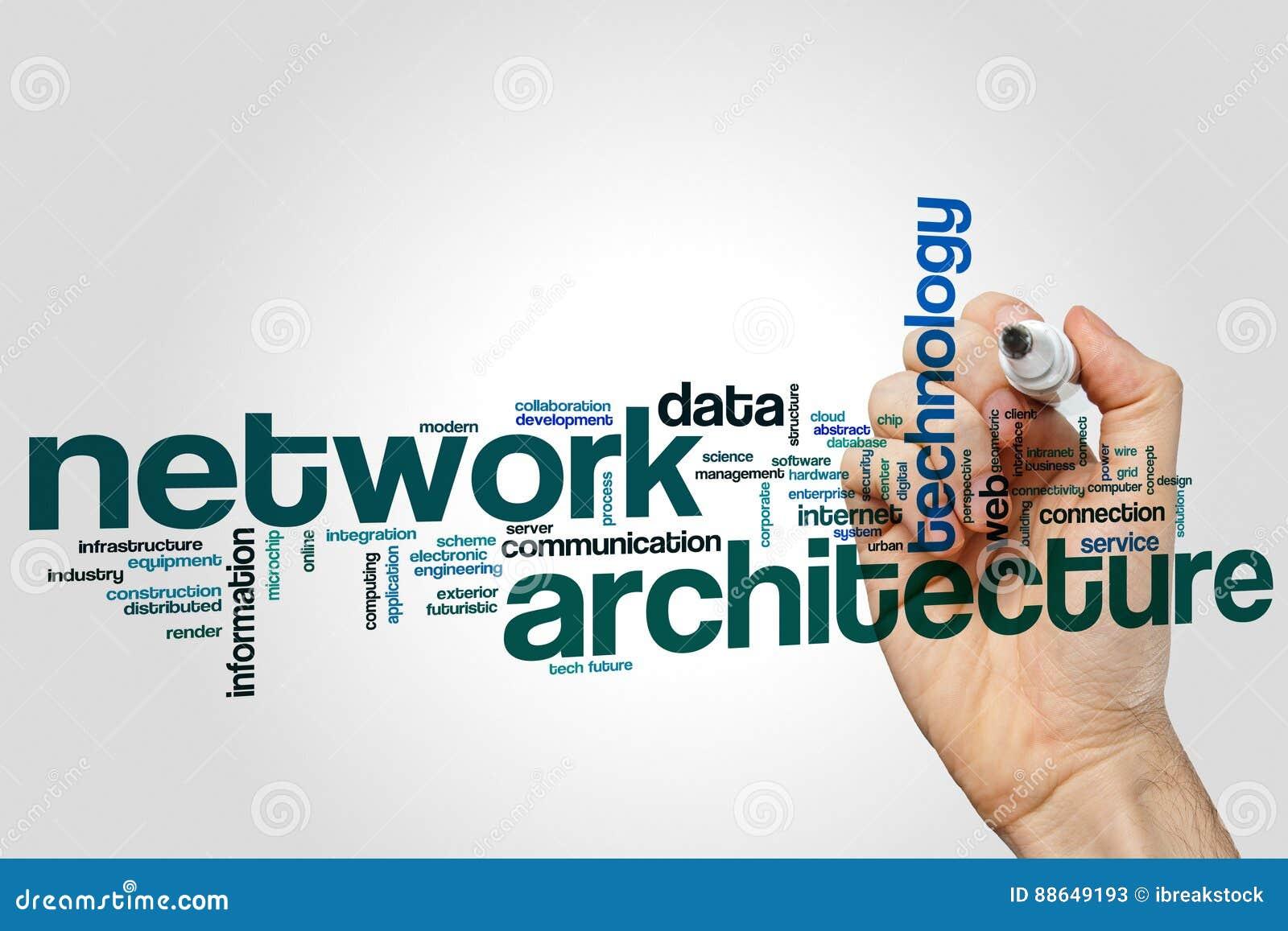 Netzwerk-Architektur-Wortwolke