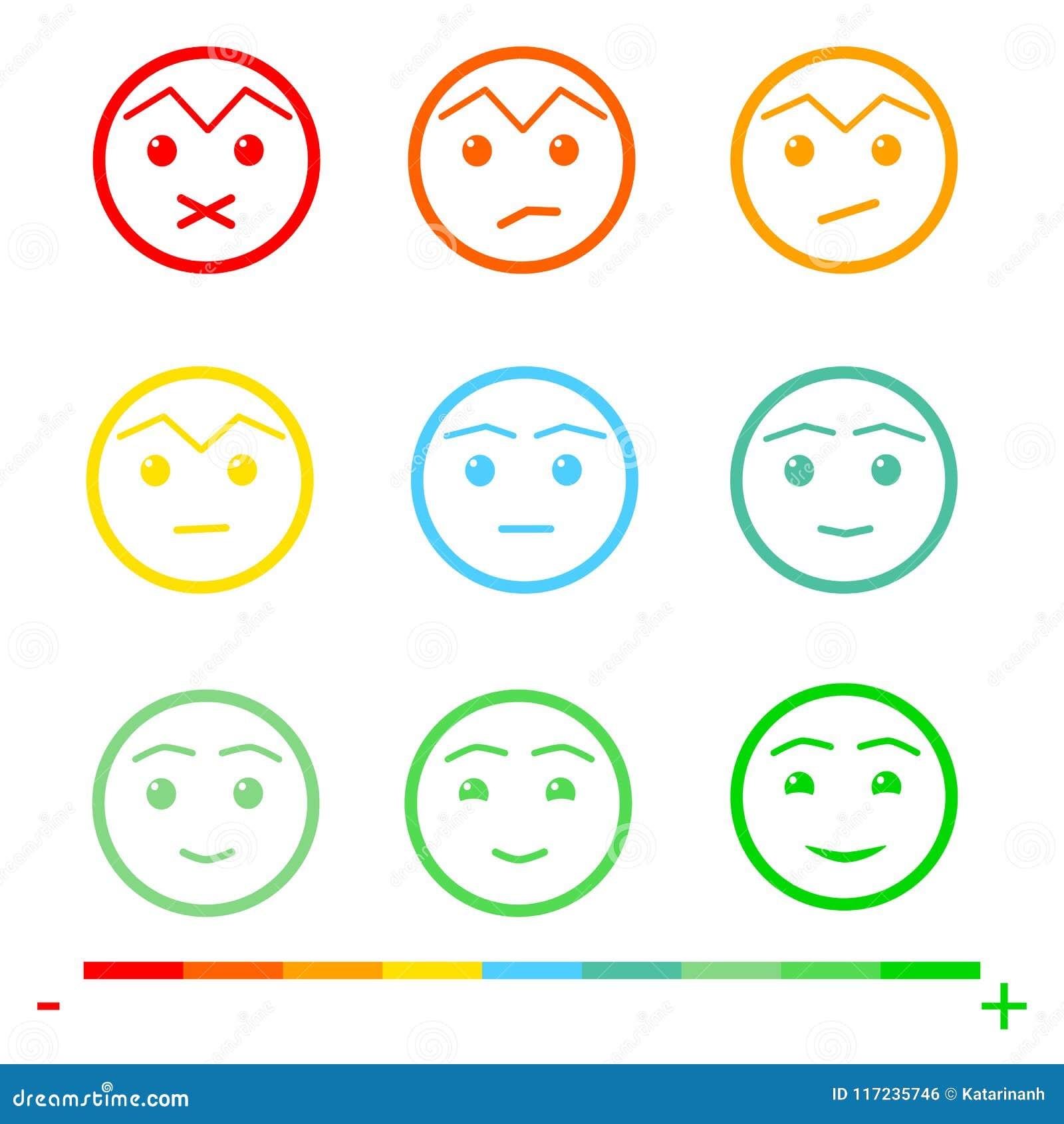 Neun Farbgesichts-Feedback/Stimmung Gesichtsskala des Satzes neun - trauriges neutrales Lächeln - lokalisierte Vektorillustration