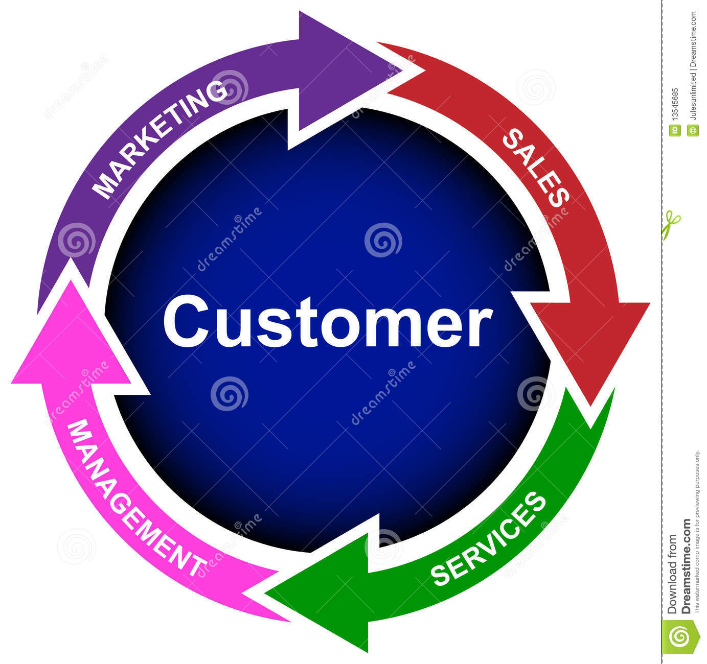 New Customer Business Diagram- Vector Royalty Free Stock Photo ...