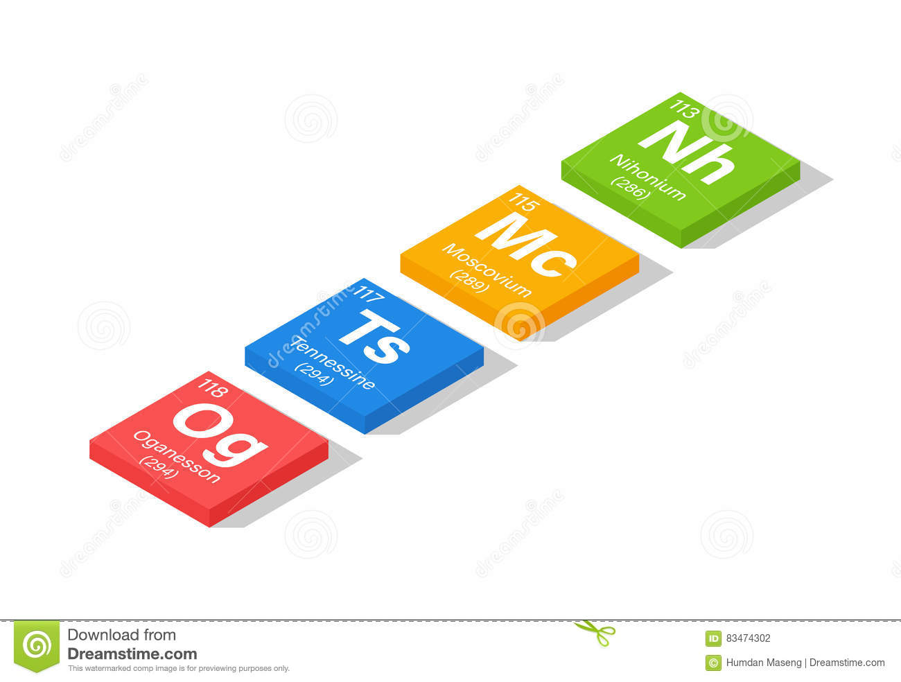New elements in the periodic table nihonium moscovium tennessine download comp urtaz Image collections