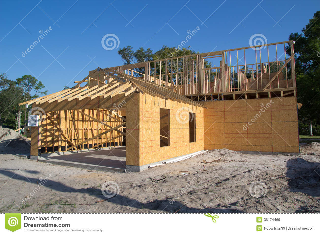 New Construction Apartments In Jacksonville Fl