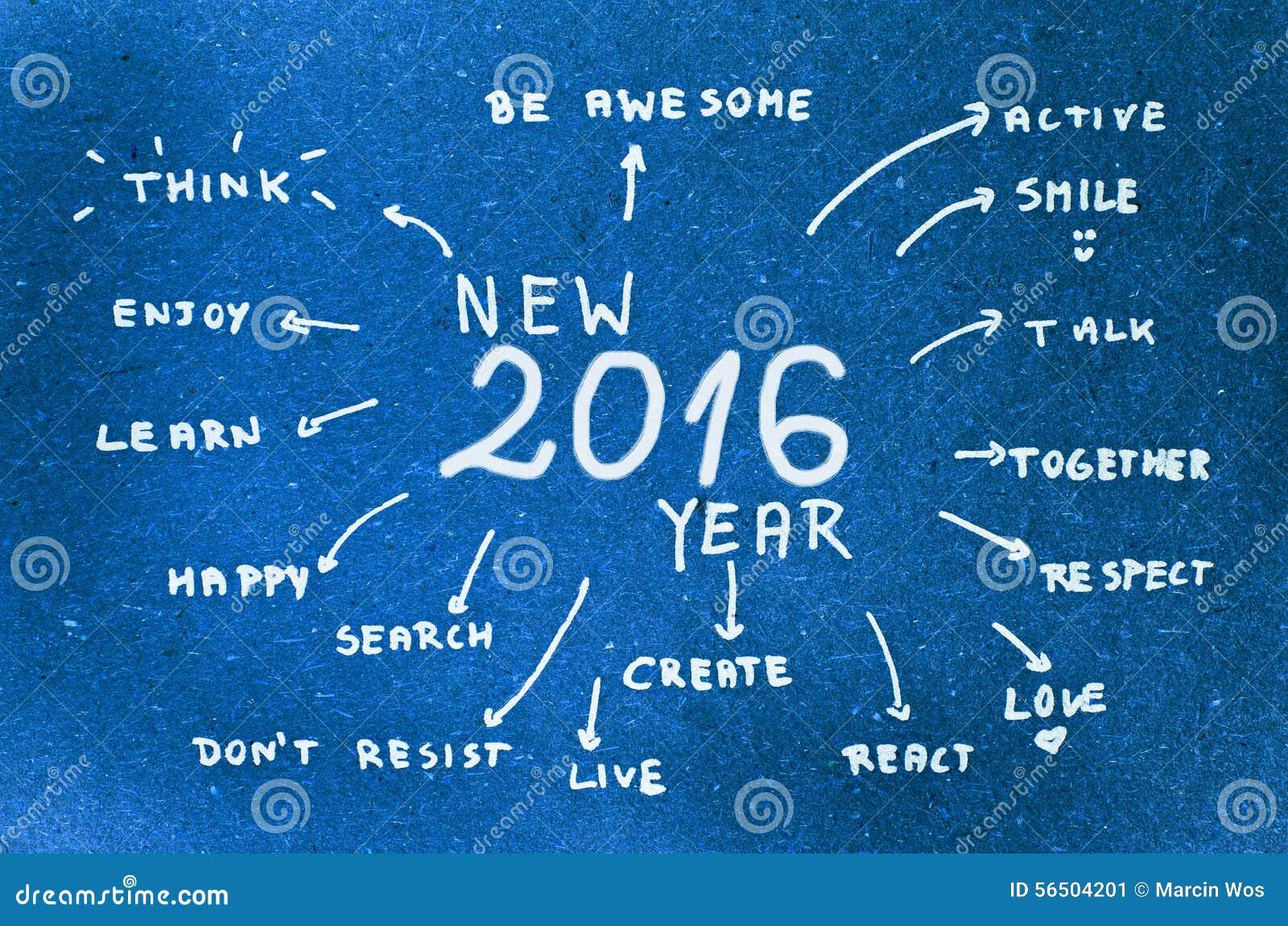 New Year 2016 Goals written on blue cardboard.