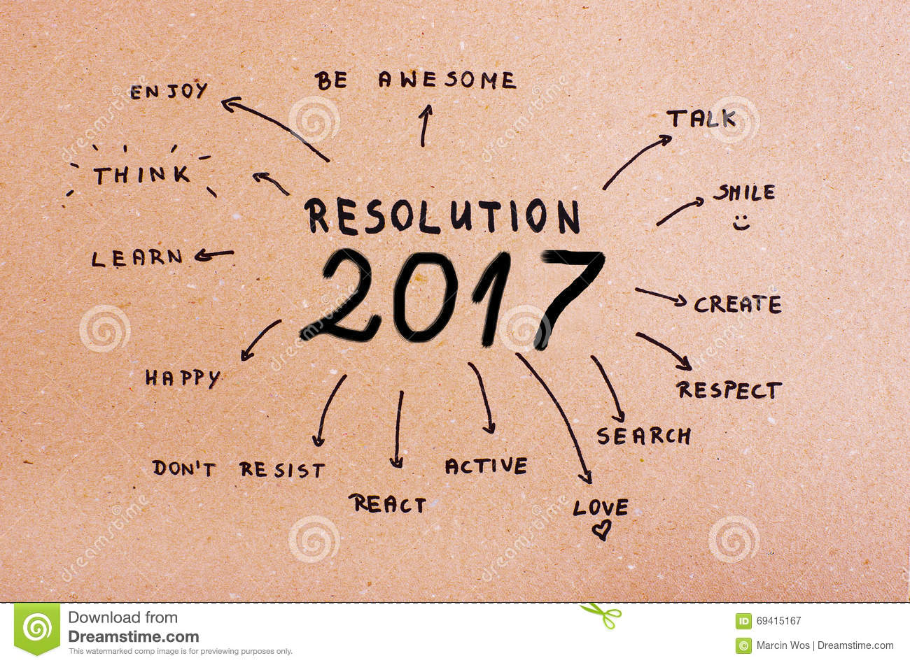 Image result for 2017 resolution