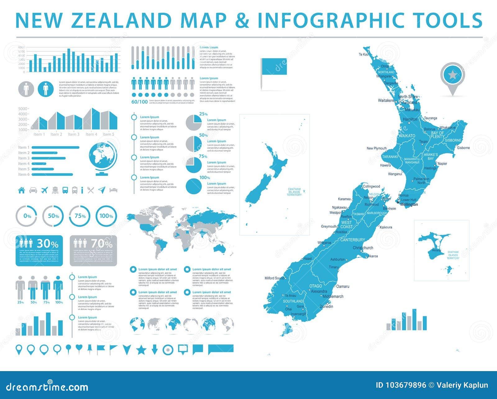 New Zealand Wellington Map.New Zealand Map Info Graphic Vector Illustration Stock