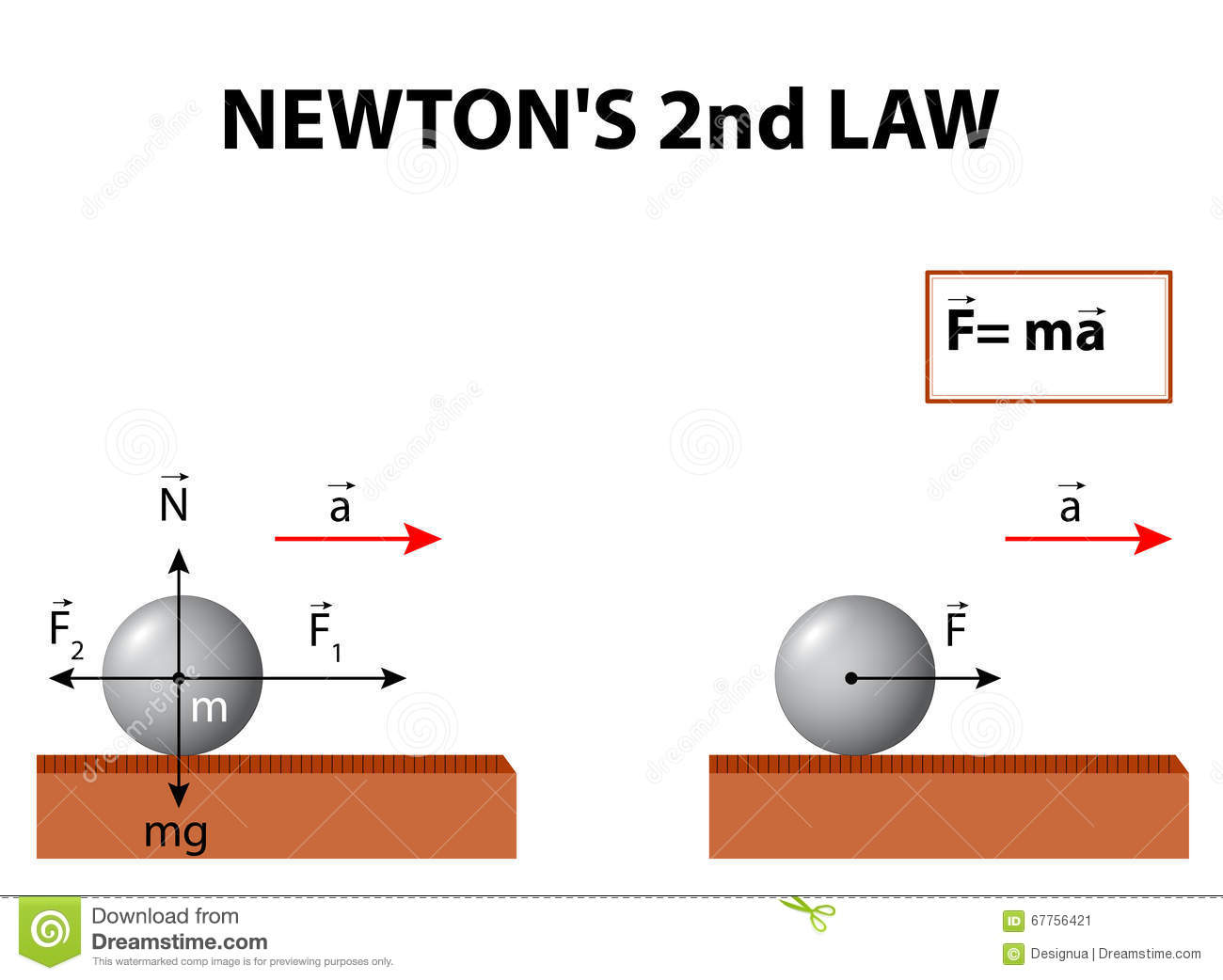 Newton's Views on Space, Time, and Motion