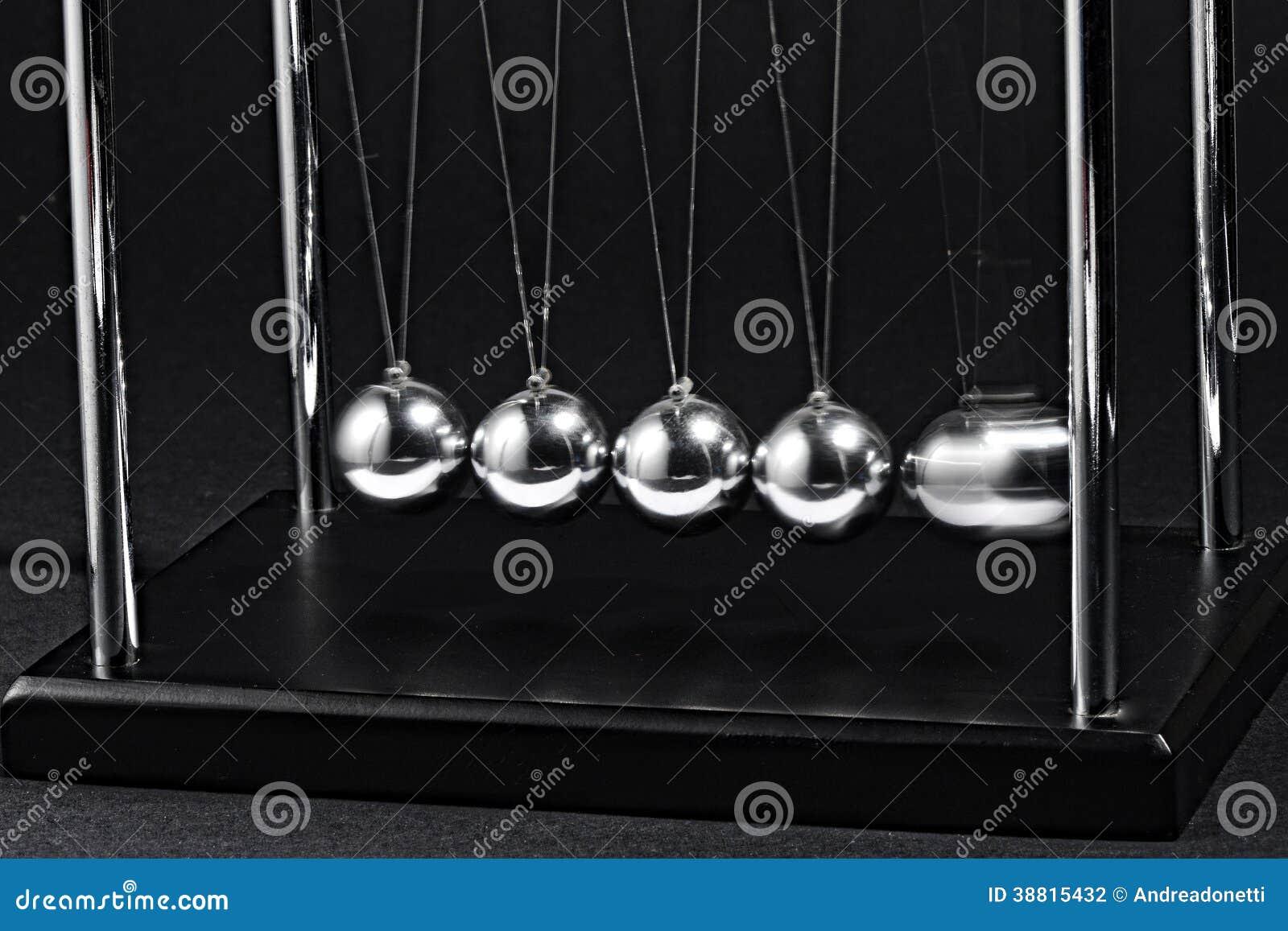 Question What Swinging momentum balls