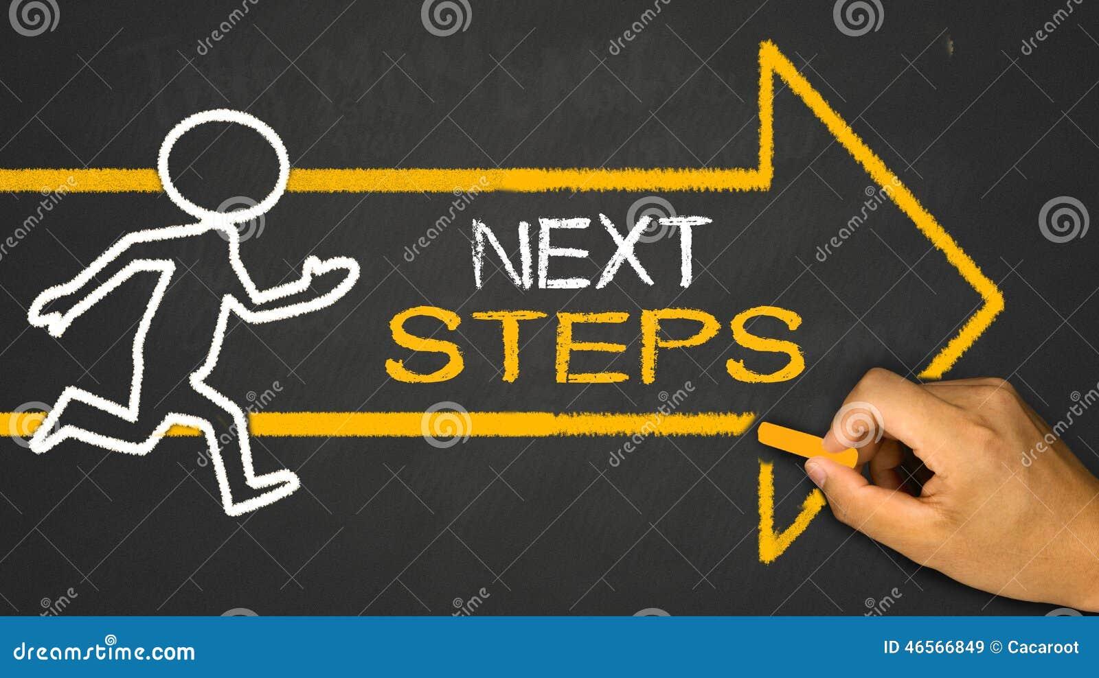 Next Steps Concept Stock Photo Image 46566849
