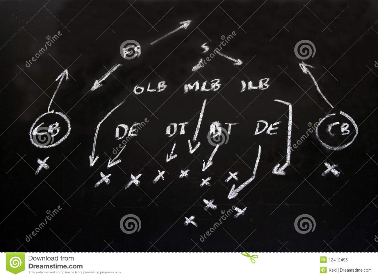 nfl american football formation tactics royalty free stock photo