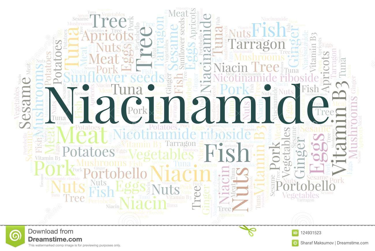 Niacinamide, What It Is