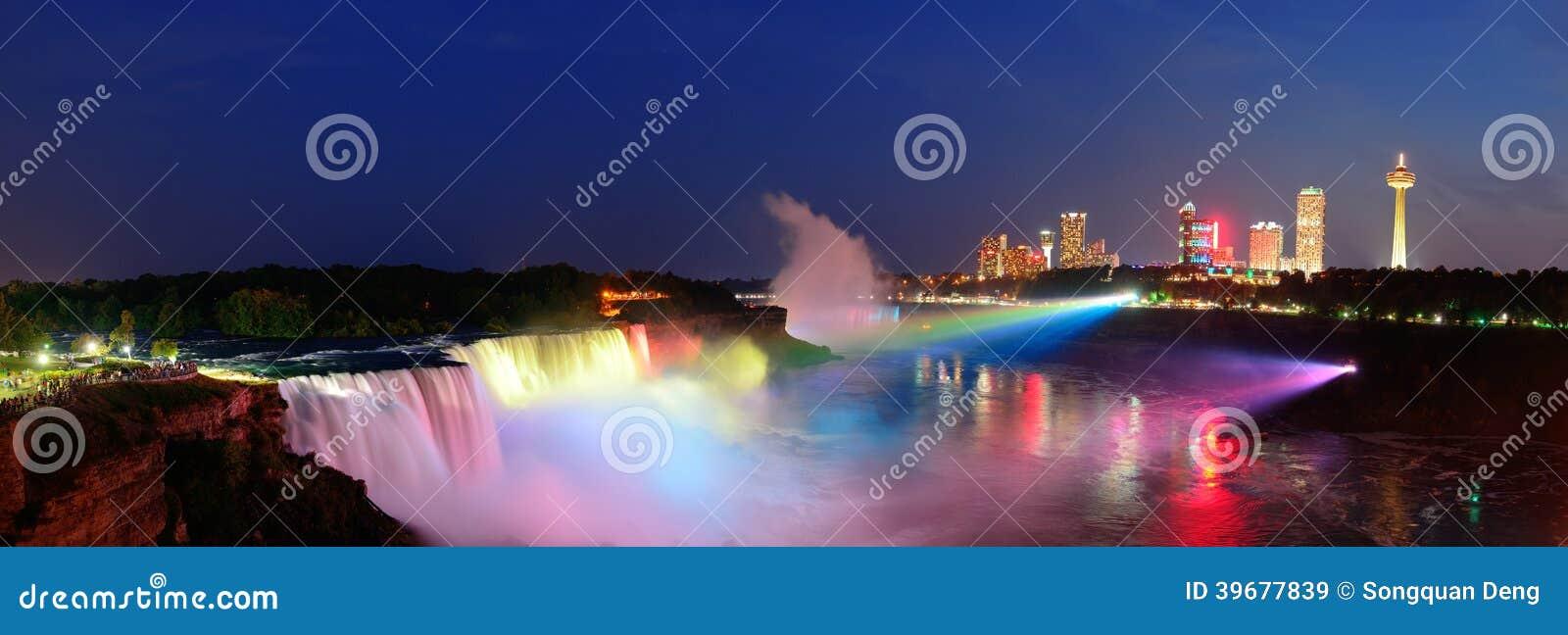 Niagara- Fallspanorama