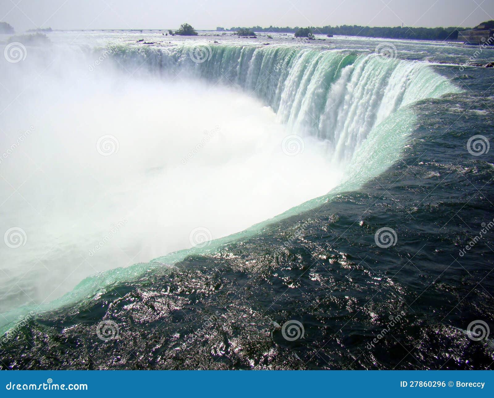Niagara Spadać - krawędź siklawa