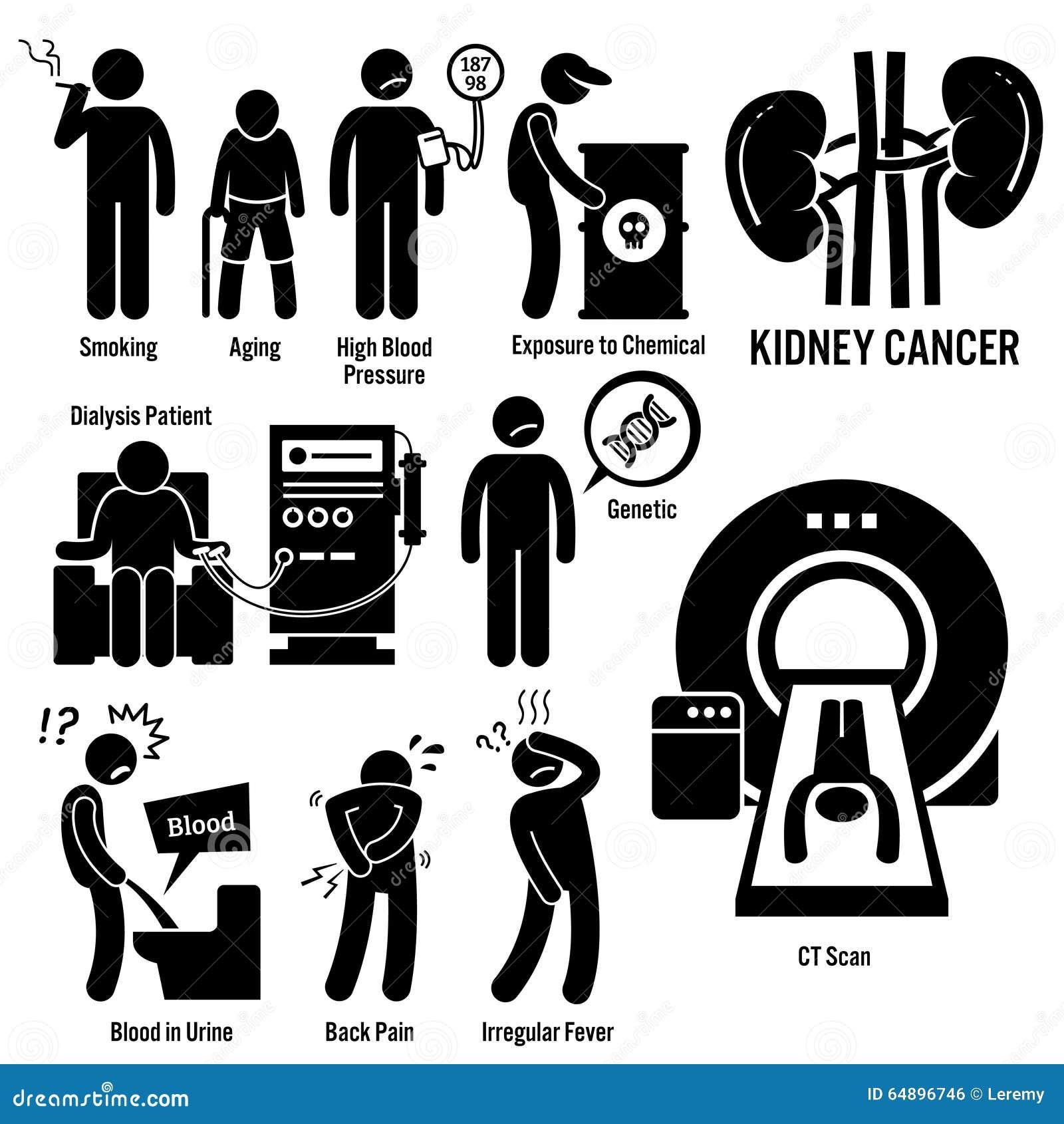 epub cancer